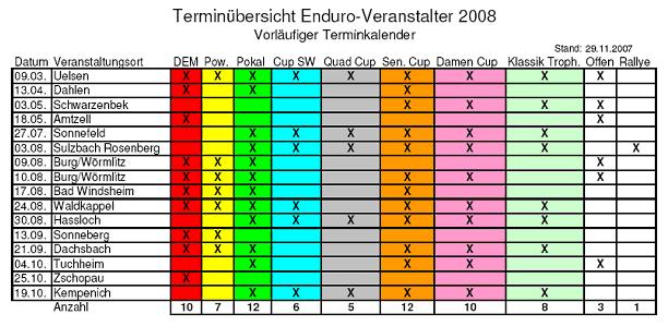 Enduro_DM_Termine_2008.jpg