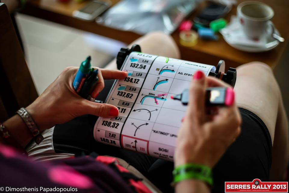 Roadbook-preparation