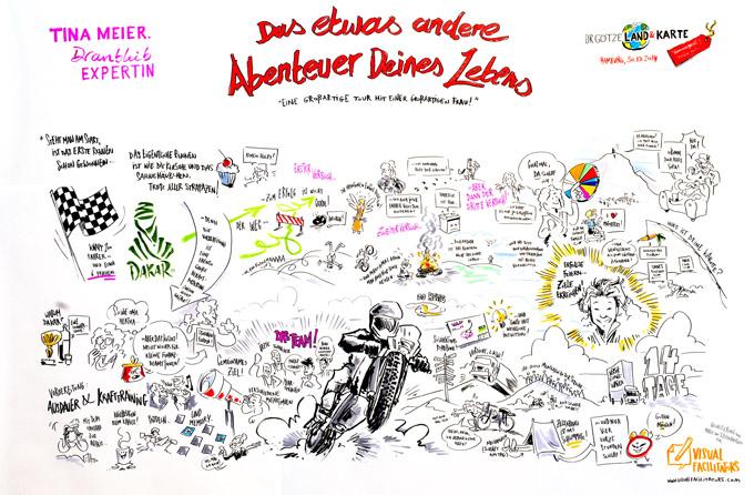 Vortrag-visual-facilitators
